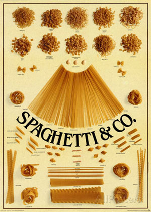 spaghetti and co.
